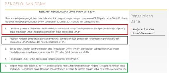 pengelolaan LPDP